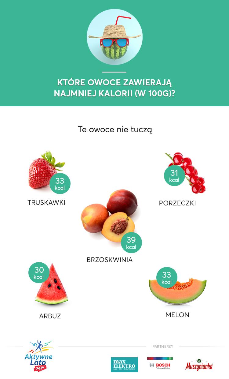 Infografika9 copy 2