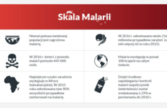 malaria, komary, ukąszenia