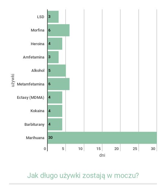copy-uzywki-mocz