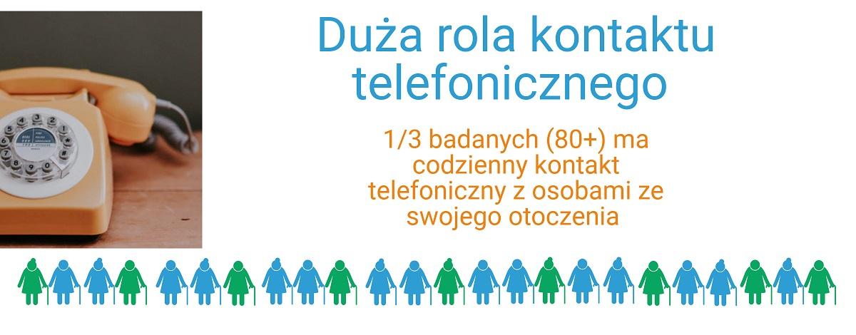 duza rola kontaktu telefonicznego