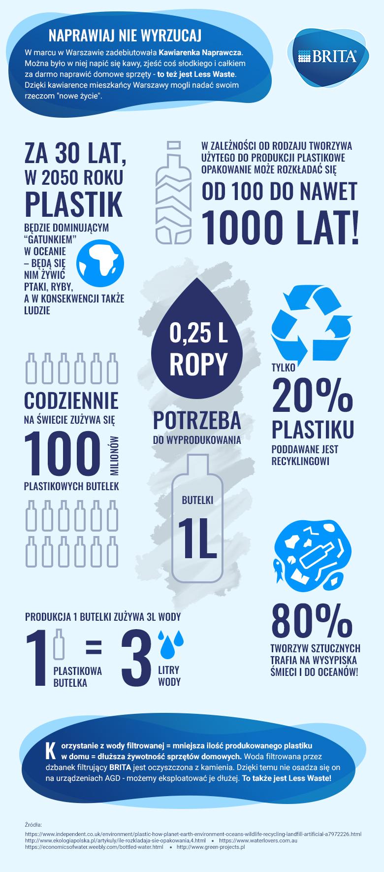 infografika-brita-final