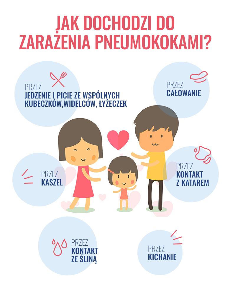 infografika-pneumokoki-4(1)