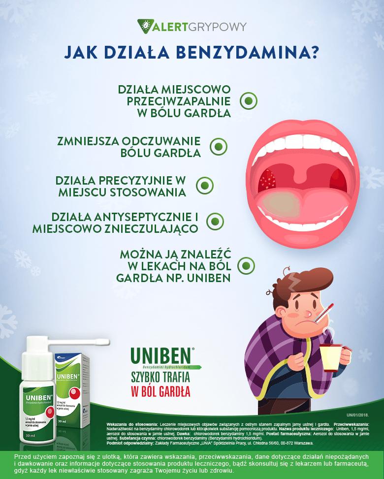 Infografika_Jak działa benzydiamina