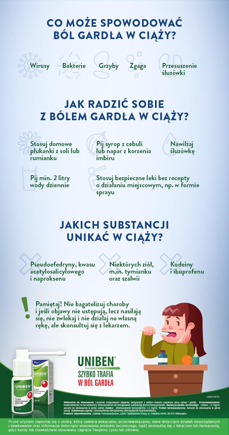 inforgafika-uniben-bol-gardla-w-ciazy