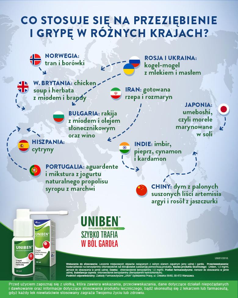 inforgafika-uniben-kraje-2