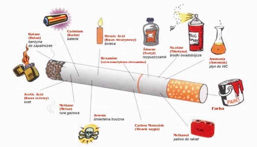 papieros (1)