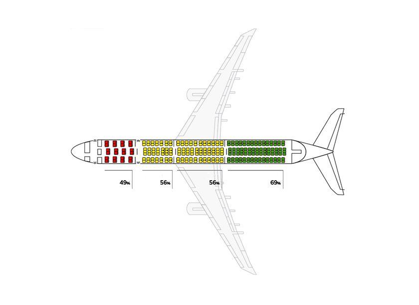 samolot_podróże