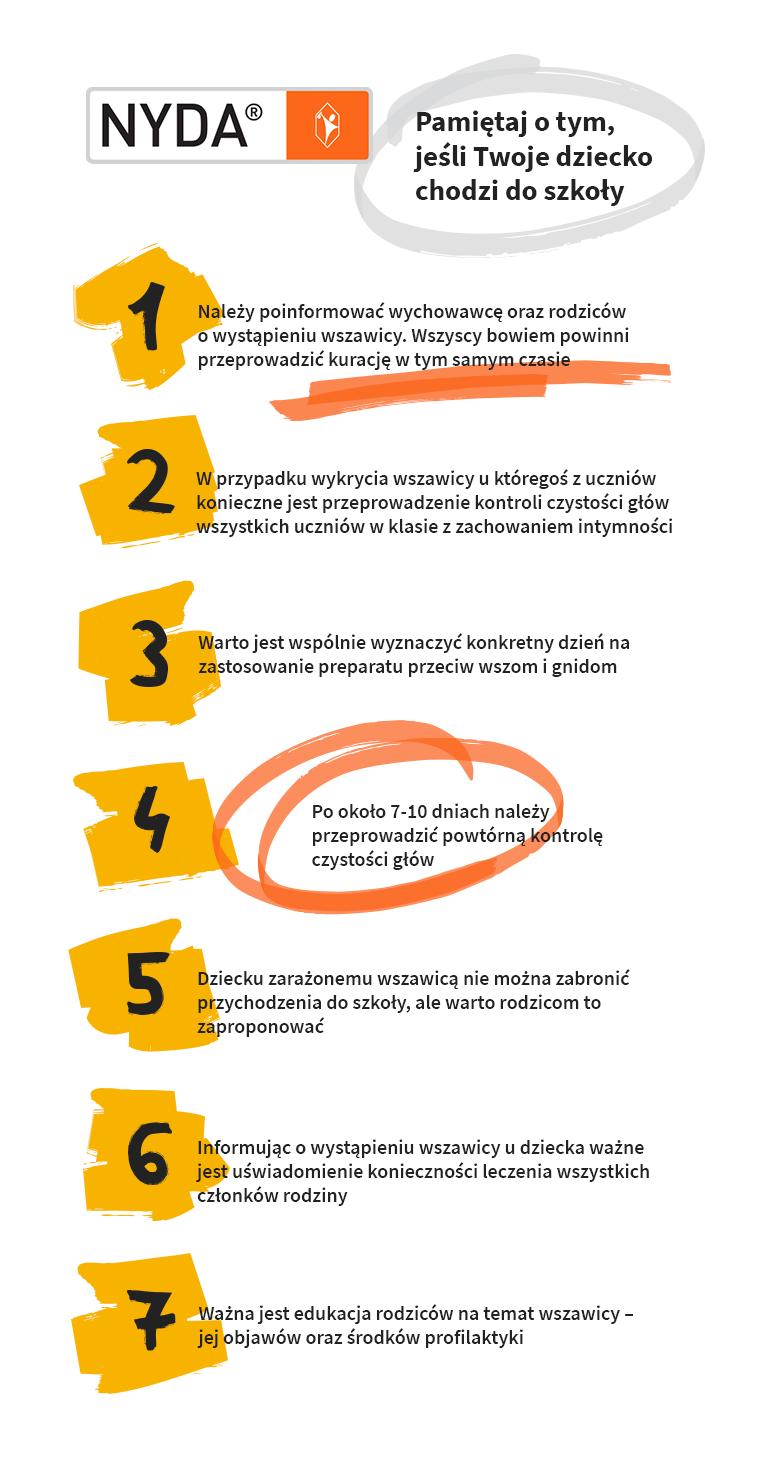 wszy-infografika-3