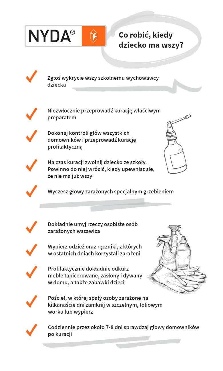 wszy-infografika-6
